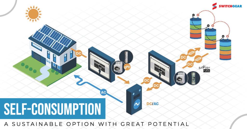 telergon self consumption dc switches renewable sources clean energy